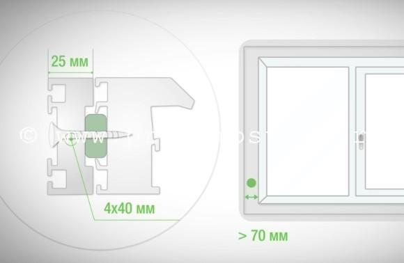Схема правильной установки окна