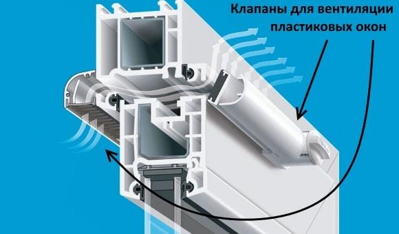 Клапаны для вентиляции пластиковых окон