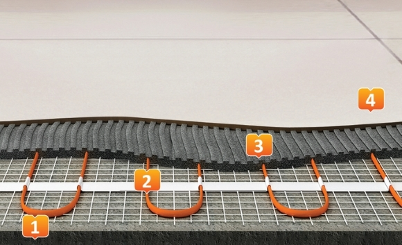 Схема греющего кабеля под плиткой