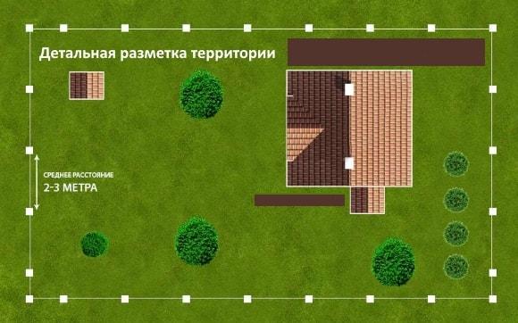 Детальная разметка территории